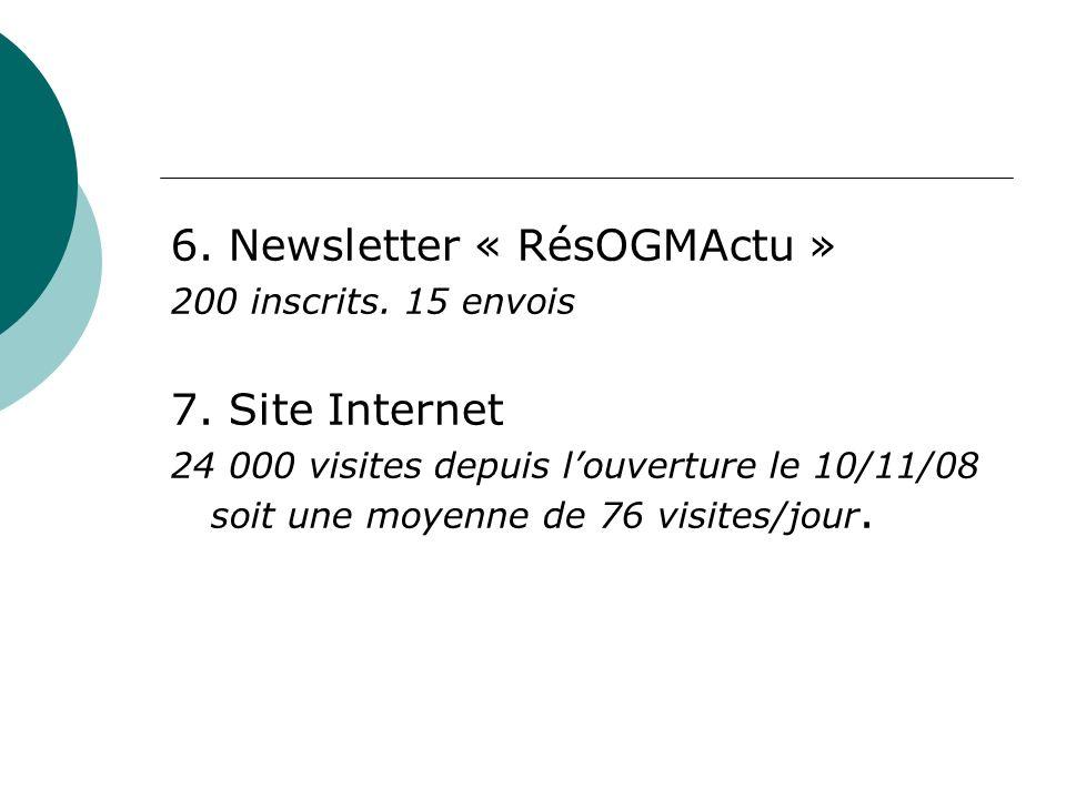 6. Newsletter « RésOGMActu » 200 inscrits. 15 envois 7.
