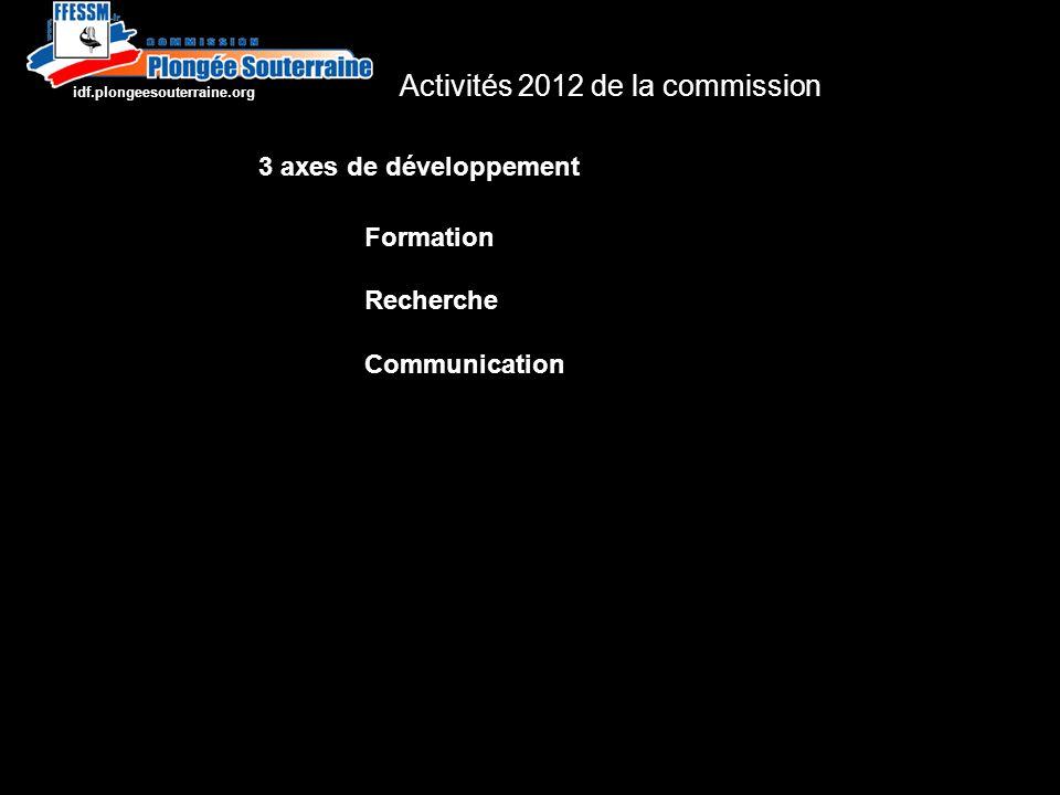 http://idf.plongeesouterraine.org Activités 2012 de la commission http://idf.plongeesouterraine.org 3 axes de développement Formation Recherche Communication