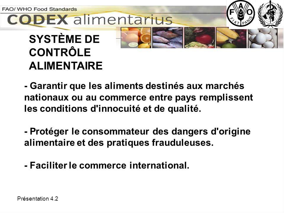 Présentation 4.2 - A pour objet de protéger le consommateur et de faciliter la production de produits sains et les pratiques commerciales équitables.