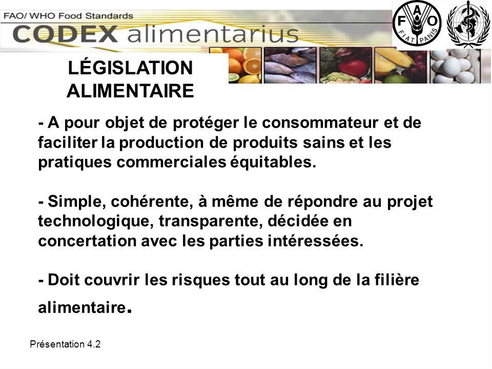 Présentation 4.2 Le Codex est axé sur les systèmes fondés sur le risque Intégration du système HACCP dans les principes généraux dhygiène alimentaire http://www.fao.org/docrep/005/y1579f/y1579f00.htm Mise au point de directives relatives à linspection et à la certification des importations et exportations alimentaires http://www.fao.org/docrep/005/x4489f/x4489f00.htm Travail danalyse des risques - Déclarations de principes relatives à lévaluation des risques dans les décisions du Codex http://www.fao.org/docrep/005/y2200f/y2200f00.htm Répercussions de l Accord SPS pour le Codex