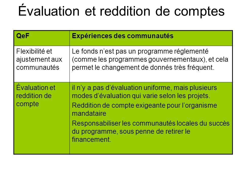 Évaluation et reddition de comptes QeFExpériences des communautés Flexibilité et ajustement aux communautés Le fonds nest pas un programme réglementé (comme les programmes gouvernementaux), et cela permet le changement de donnés très fréquent.