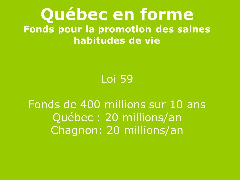 Québec Enfants Projet de loi n° 7 Loi instituant le fonds pour le développement des jeunes enfants 400 millions sur 10 ans Québec : 15 millions / an Chagnon : 25 millions / an