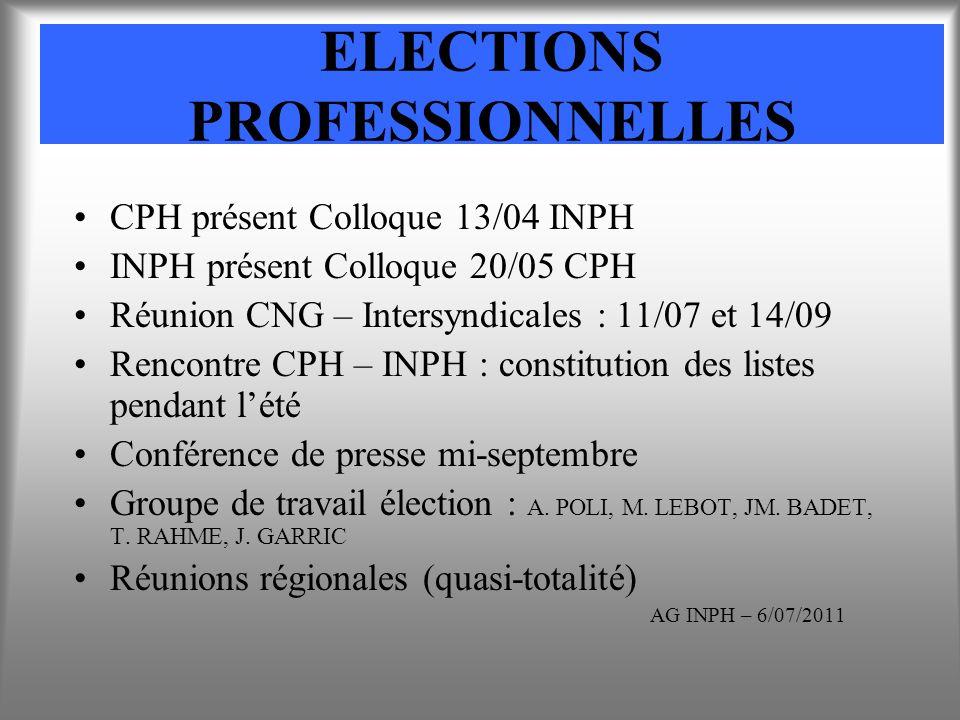 ELECTIONS PROFESSIONNELLES CPH présent Colloque 13/04 INPH INPH présent Colloque 20/05 CPH Réunion CNG – Intersyndicales : 11/07 et 14/09 Rencontre CP