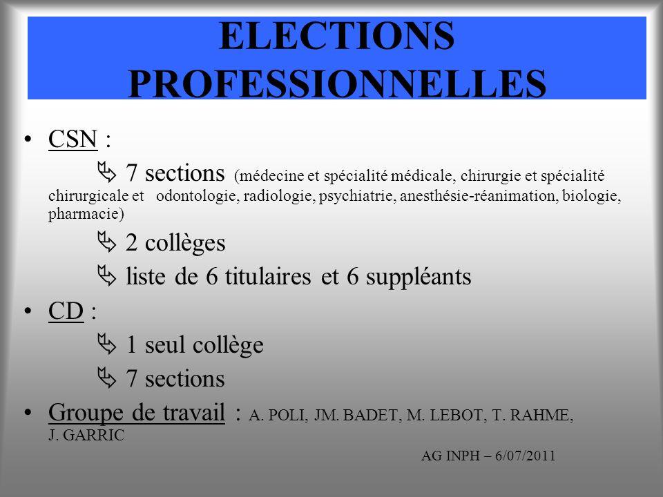 ELECTIONS PROFESSIONNELLES CSN : 7 sections (médecine et spécialité médicale, chirurgie et spécialité chirurgicale et odontologie, radiologie, psychia