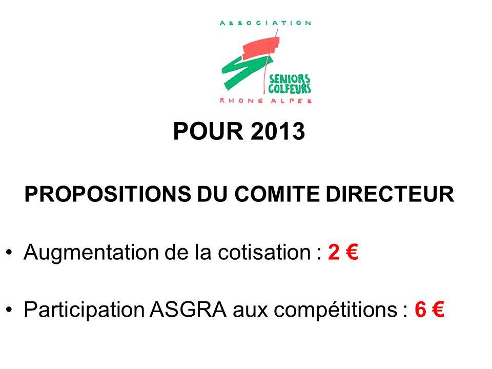 POUR 2013 PROPOSITIONS DU COMITE DIRECTEUR Augmentation de la cotisation : 2 Participation ASGRA aux compétitions : 6