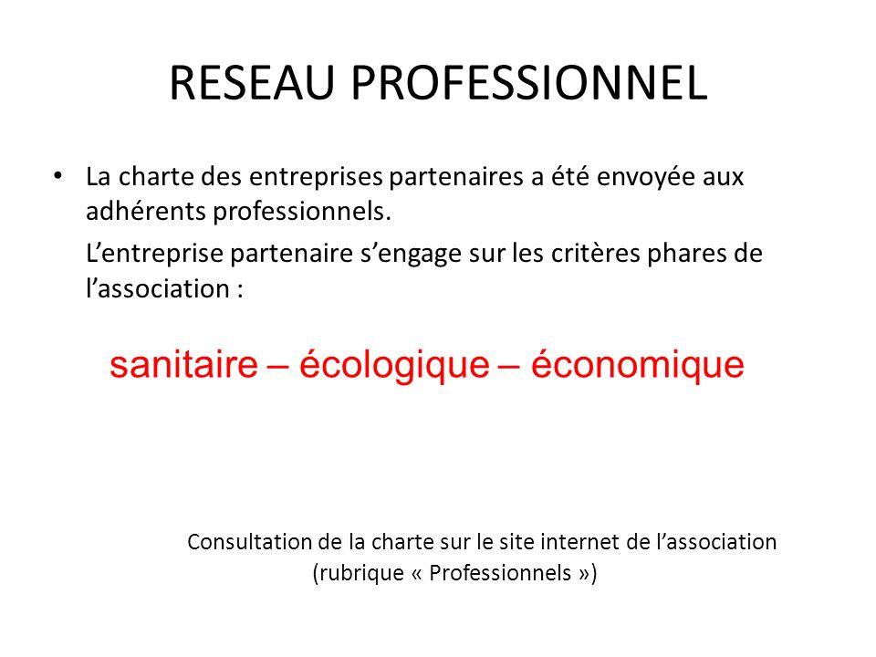 RESEAU PROFESSIONNEL La charte des entreprises partenaires a été envoyée aux adhérents professionnels. Lentreprise partenaire sengage sur les critères