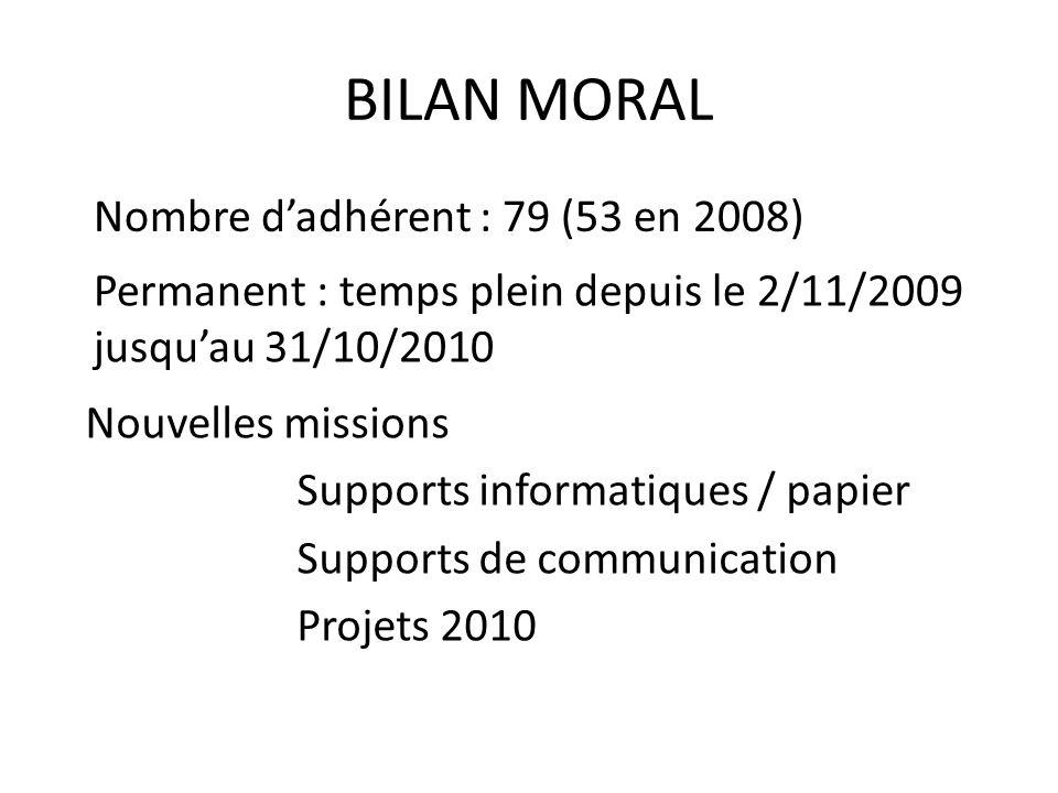 BILAN MORAL Nouvelles missions Supports informatiques / papier Supports de communication Projets 2010 Nombre dadhérent : 79 (53 en 2008) Permanent : t