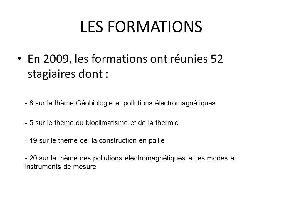LES FORMATIONS En 2009, les formations ont réunies 52 stagiaires dont : - 8 sur le thème Géobiologie et pollutions électromagnétiques - 5 sur le thème