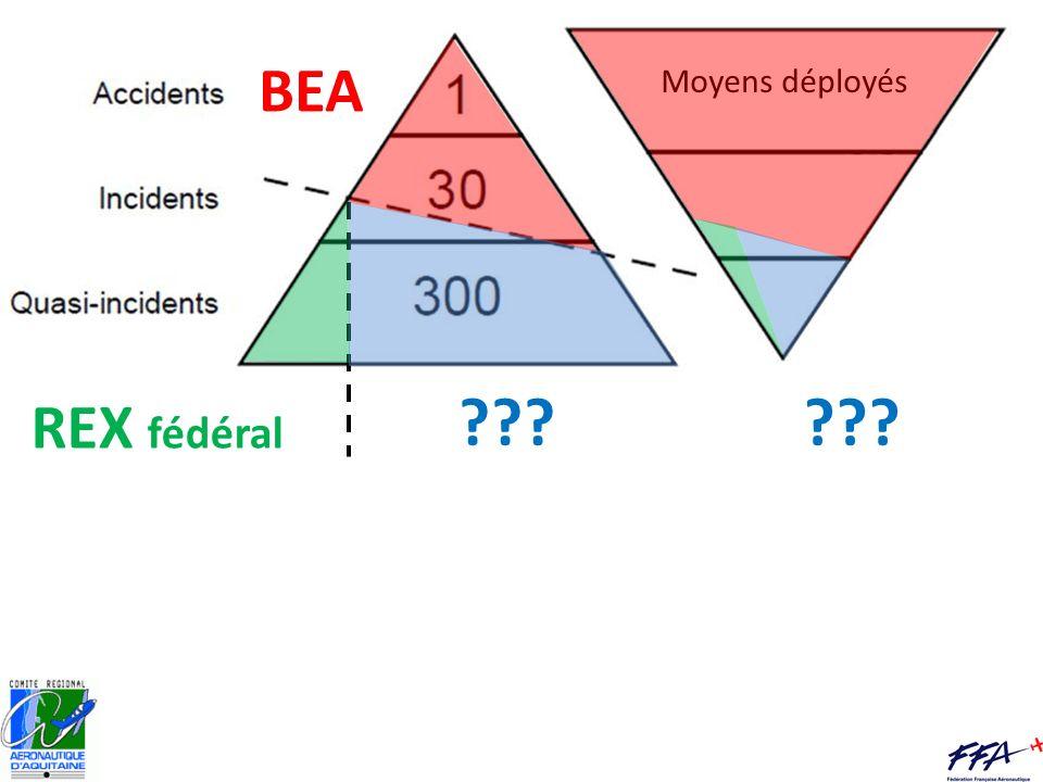 Moyens déployés BEA REX fédéral ???