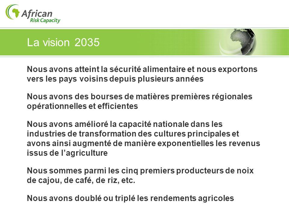 La vision 2035 Nous avons atteint la sécurité alimentaire et nous exportons vers les pays voisins depuis plusieurs années Nous avons des bourses de ma