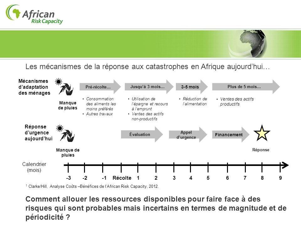 Les mécanismes de la réponse aux catastrophes en Afrique aujourdhui… Comment allouer les ressources disponibles pour faire face à des risques qui sont probables mais incertains en termes de magnitude et de périodicité .