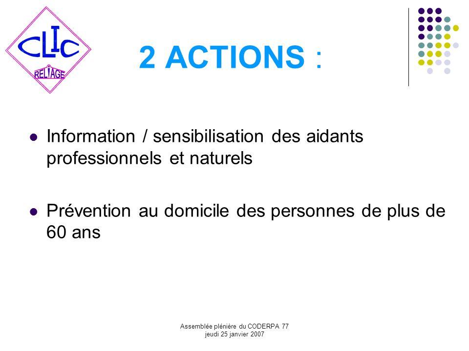 Assemblée plénière du CODERPA 77 jeudi 25 janvier 2007 2 ACTIONS : Information / sensibilisation des aidants professionnels et naturels Prévention au