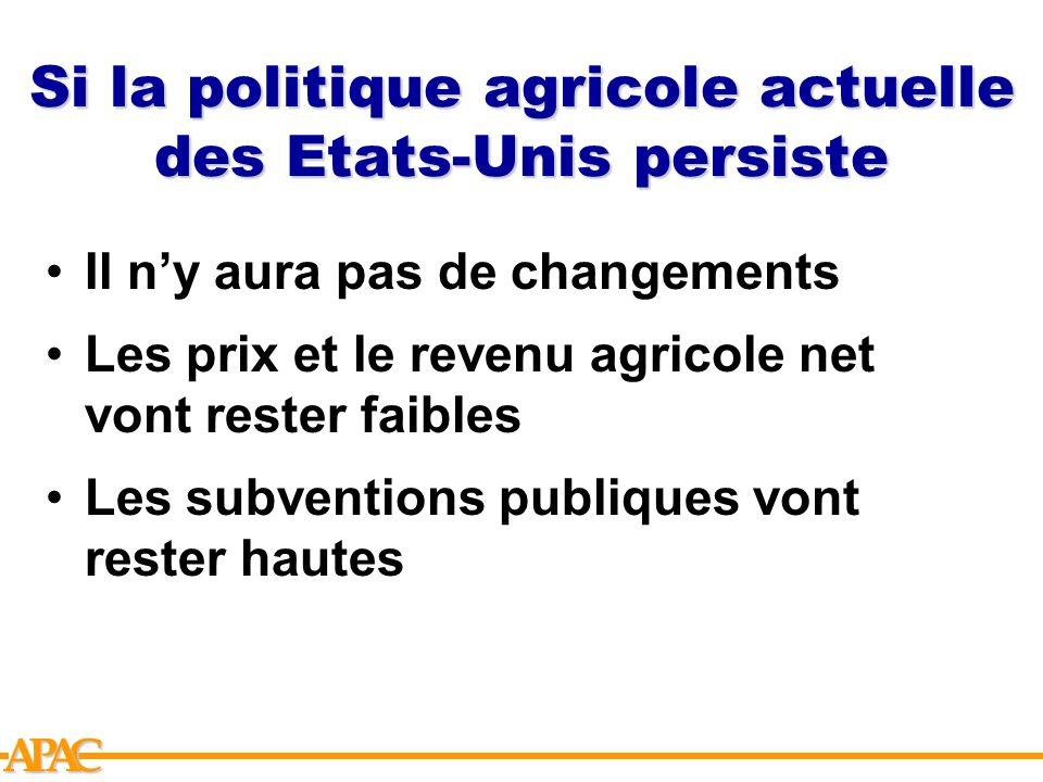 APCA Si la politique agricole actuelle des Etats-Unis persiste Il ny aura pas de changements Les prix et le revenu agricole net vont rester faibles Le