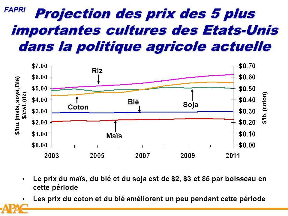 APCA Projection des prix des 5 plus importantes cultures des Etats-Unis dans la politique agricole actuelle Maïs Riz $/bu. (mais, soya, Blé) $/cwt. (r