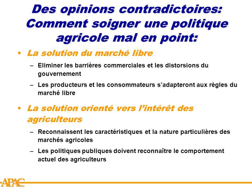 APCA Des opinions contradictoires: Comment soigner une politique agricole mal en point: La solution du marché libre –Eliminer les barrières commercial