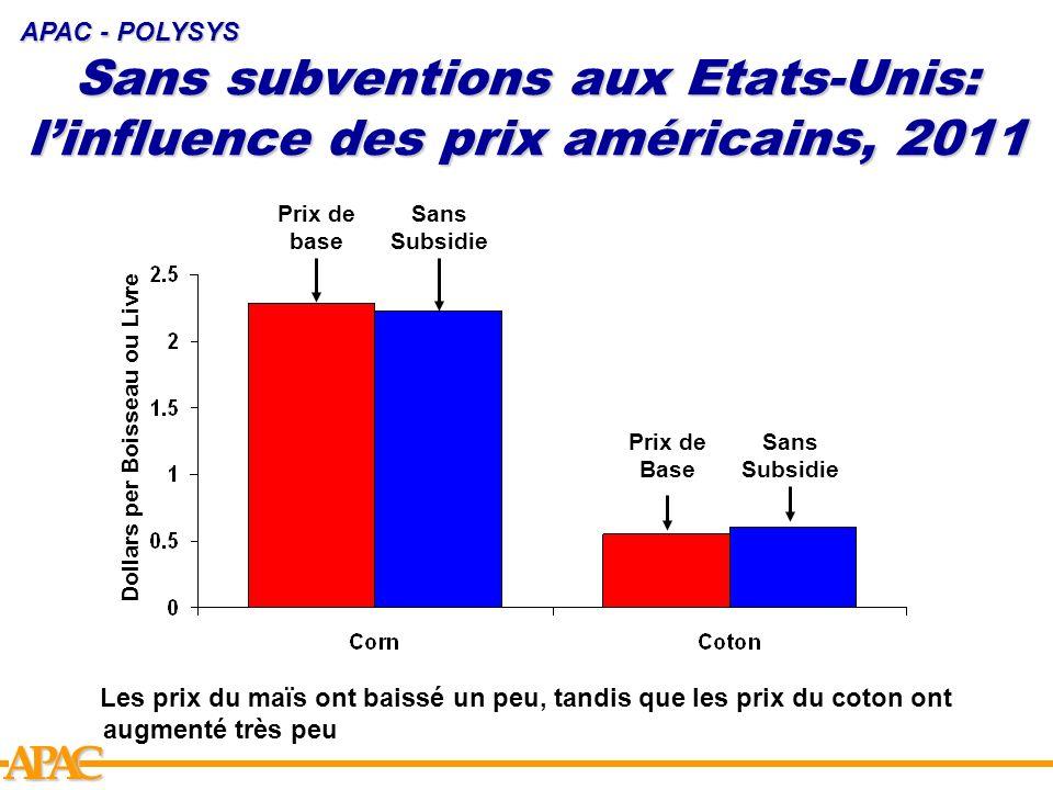 APCA Sans subventions aux Etats-Unis: linfluence des prix américains, 2011 APAC - POLYSYS Prix de base Sans Subsidie Prix de Base Sans Subsidie Dollar
