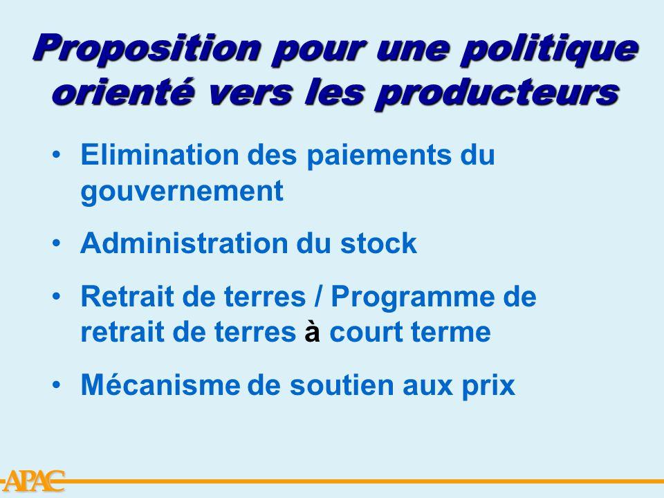 APCA Proposition pour une politique orienté vers les producteurs Elimination des paiements du gouvernement Administration du stock Retrait de terres /