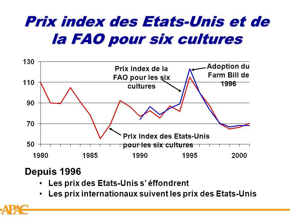 APCA Prix index des Etats-Unis et de la FAO pour six cultures Depuis 1996 Les prix des Etats-Unis s éffondrent Les prix internationaux suivent les pri
