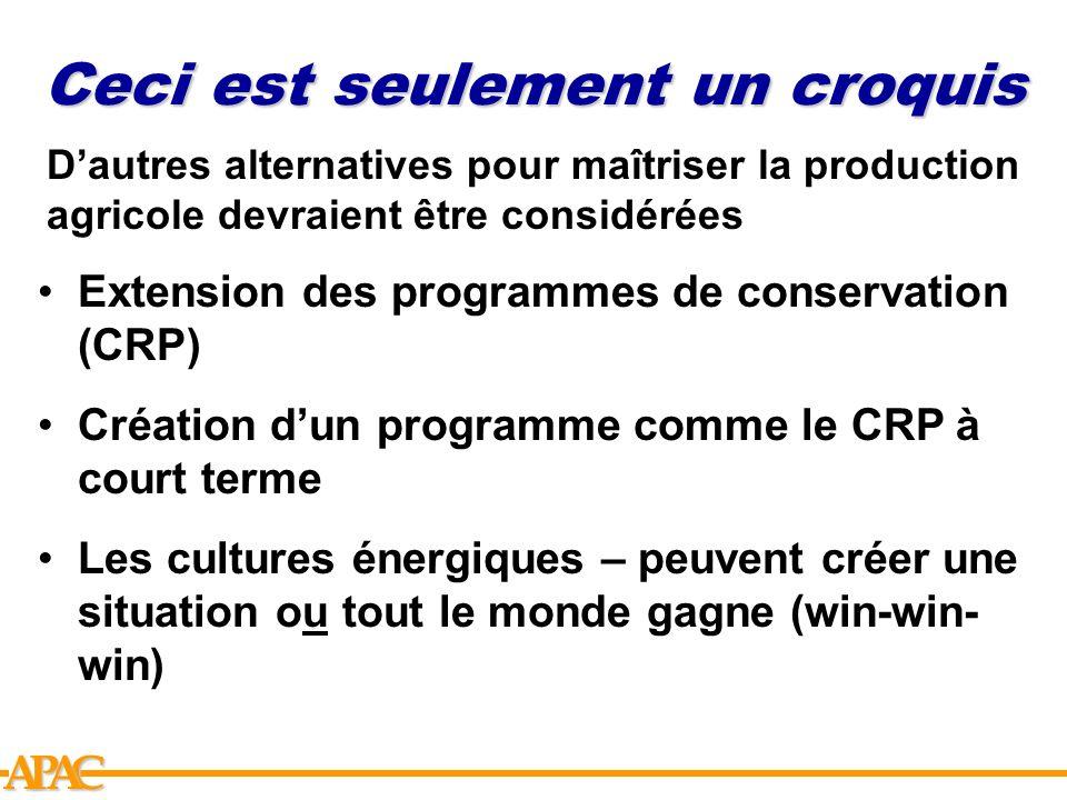 APCA Ceci est seulement un croquis Dautres alternatives pour maîtriser la production agricole devraient être considérées Extension des programmes de c