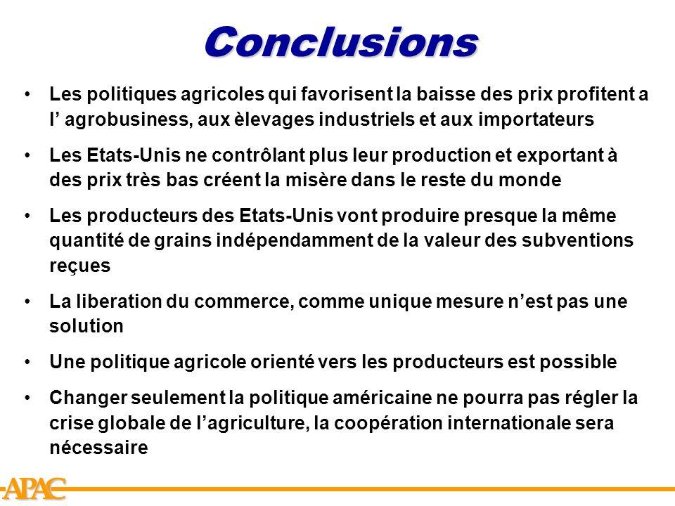 APCAConclusions Les politiques agricoles qui favorisent la baisse des prix profitent a l agrobusiness, aux èlevages industriels et aux importateurs Le