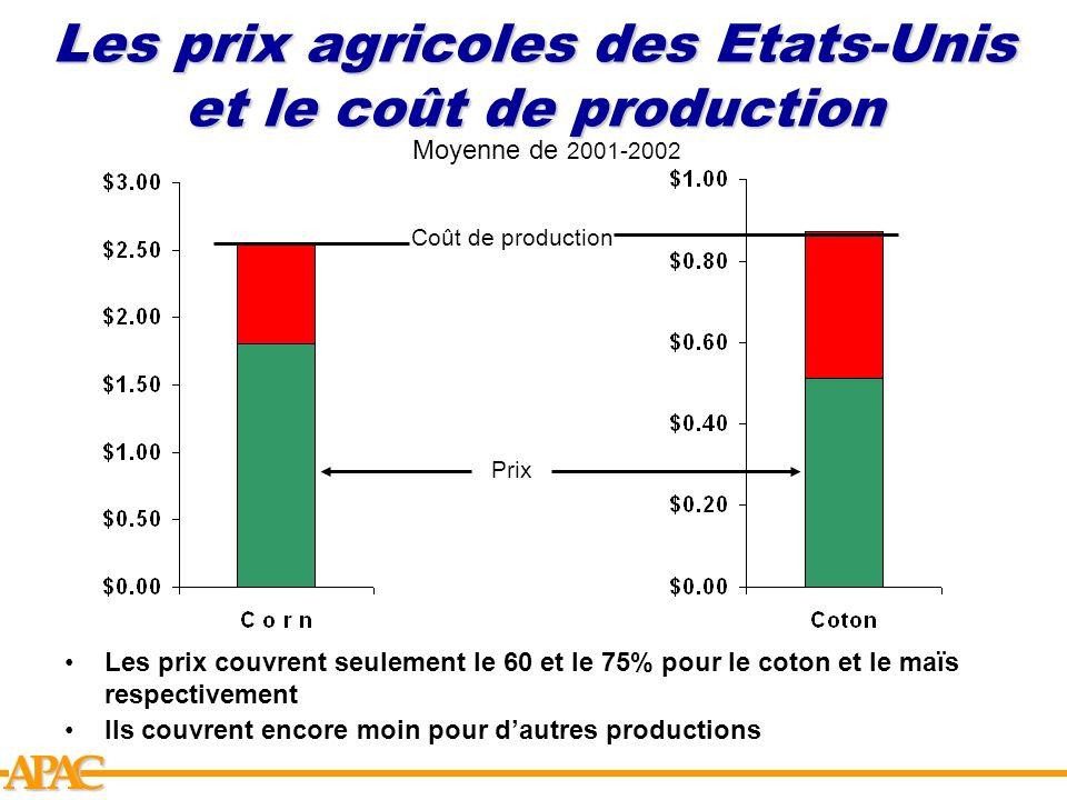 APCA Les prix agricoles des Etats-Unis et le coût de production Coût de production Prix Moyenne de 2001-2002 Les prix couvrent seulement le 60 et le 7