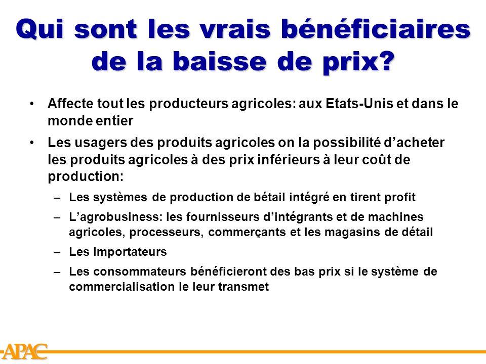 APCA Qui sont les vrais bénéficiaires de la baisse de prix? Affecte tout les producteurs agricoles: aux Etats-Unis et dans le monde entier Les usagers