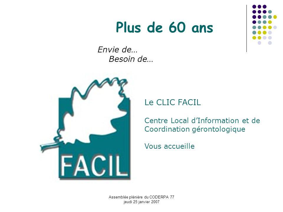 Assemblée plénière du CODERPA 77 jeudi 25 janvier 2007 Plus de 60 ans Envie de… Besoin de… Le CLIC FACIL Centre Local dInformation et de Coordination