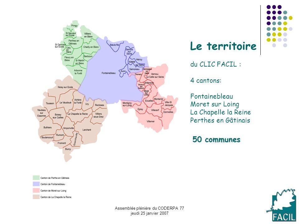 Assemblée plénière du CODERPA 77 jeudi 25 janvier 2007 Le territoire du CLIC FACIL : 4 cantons: Fontainebleau Moret sur Loing La Chapelle la Reine Per