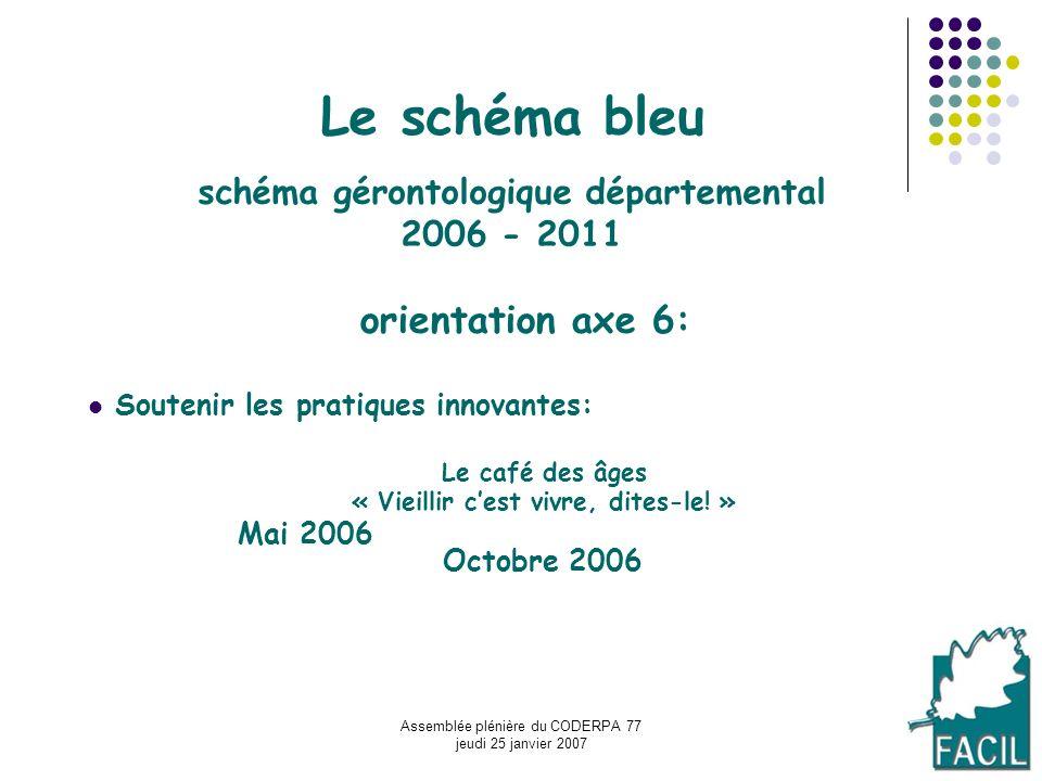 Assemblée plénière du CODERPA 77 jeudi 25 janvier 2007 Le schéma bleu schéma gérontologique départemental 2006 - 2011 orientation axe 6: Soutenir les