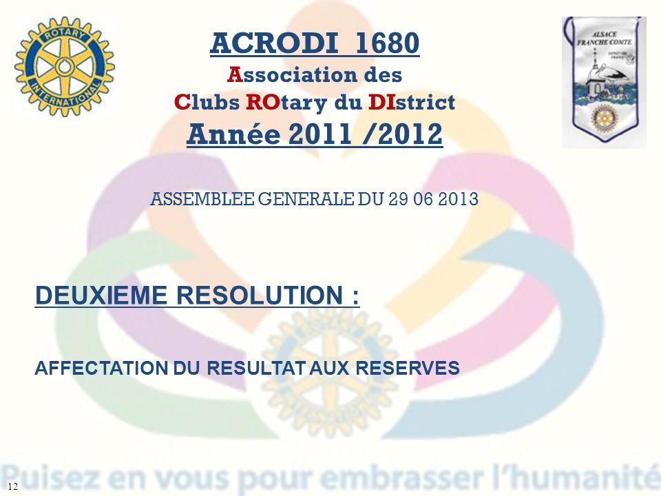 + DEUXIEME RESOLUTION : AFFECTATION DU RESULTAT AUX RESERVES ACRODI 1680 Association des Clubs ROtary du DIstrict Année 2011 /2012 ASSEMBLEE GENERALE
