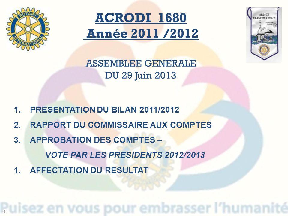 + 1.PRESENTATION DU BILAN 2011/2012 2.RAPPORT DU COMMISSAIRE AUX COMPTES 3.APPROBATION DES COMPTES – VOTE PAR LES PRESIDENTS 2012/2013 1.AFFECTATION D