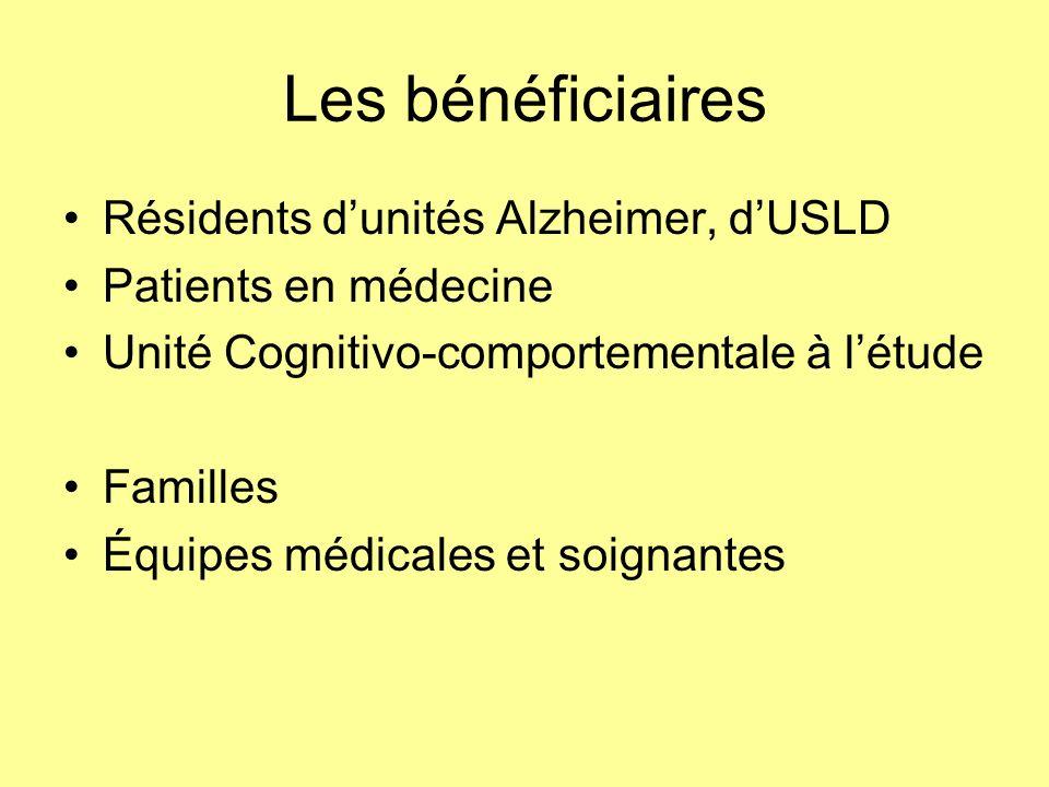 Les bénéficiaires Résidents dunités Alzheimer, dUSLD Patients en médecine Unité Cognitivo-comportementale à létude Familles Équipes médicales et soignantes