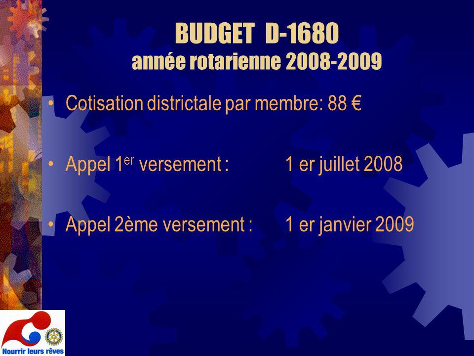 BUDGET D-1680 année rotarienne 2008-2009 Cotisation districtale par membre: 88 Appel 1 er versement : 1 er juillet 2008 Appel 2ème versement : 1 er janvier 2009