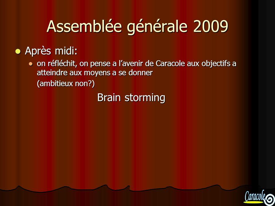 Assemblée générale 2009 Après midi: Après midi: on réfléchit, on pense a lavenir de Caracole aux objectifs a atteindre aux moyens a se donner on réfléchit, on pense a lavenir de Caracole aux objectifs a atteindre aux moyens a se donner (ambitieux non ) Brain storming