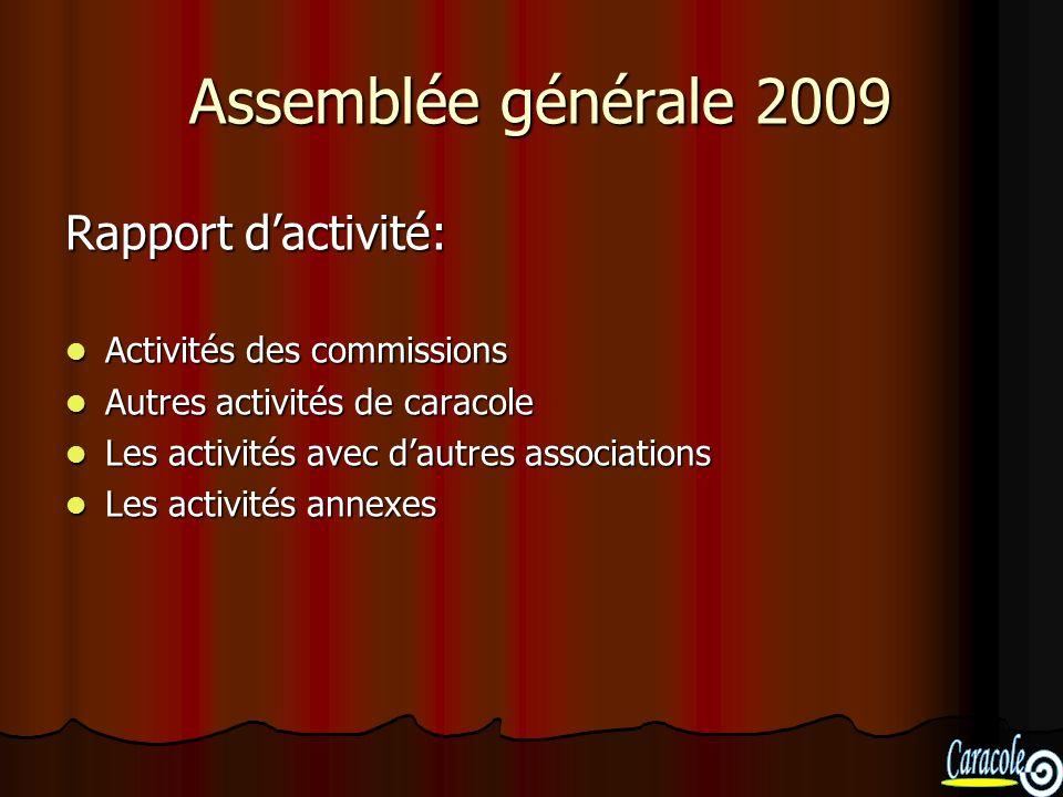 Assemblée générale 2009 Assemblée générale 2009 Rapport dactivité: Activités des commissions Activités des commissions Autres activités de caracole Au
