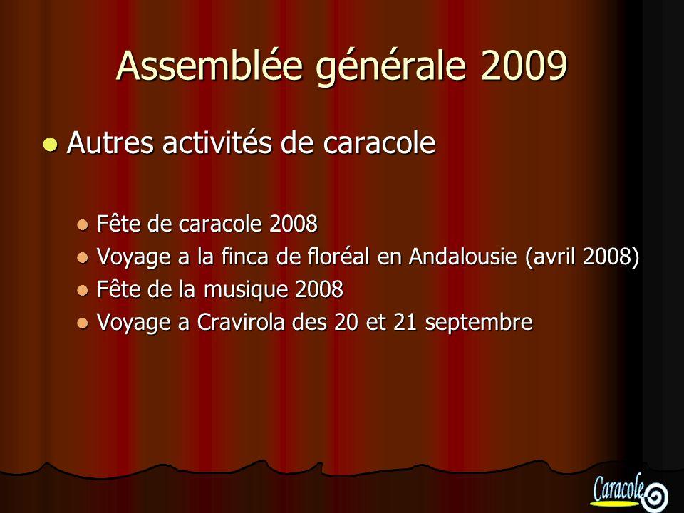 Assemblée générale 2009 Autres activités de caracole Autres activités de caracole Fête de caracole 2008 Fête de caracole 2008 Voyage a la finca de flo