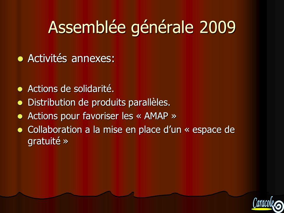 Assemblée générale 2009 Activités annexes: Activités annexes: Actions de solidarité. Actions de solidarité. Distribution de produits parallèles. Distr