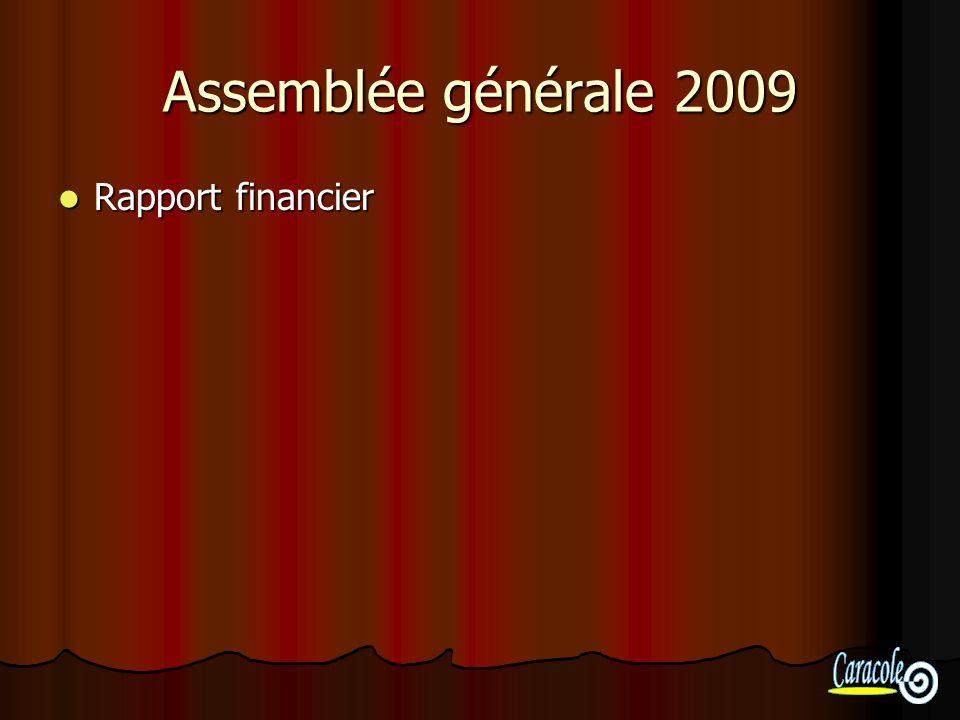 Assemblée générale 2009 Rapport moral Rapport moral