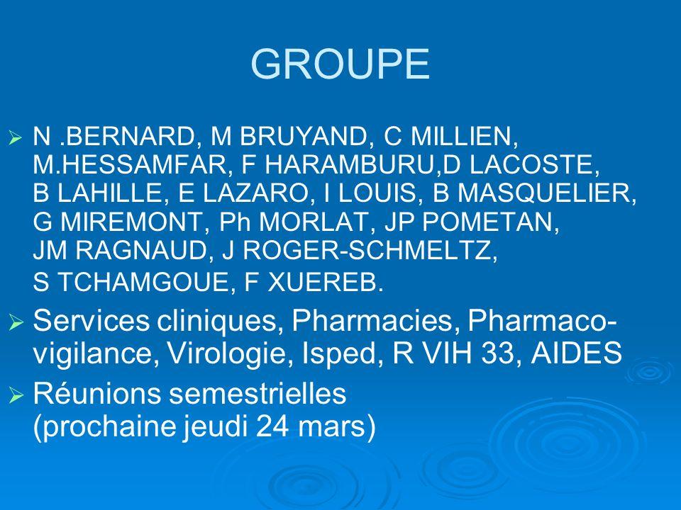 GROUPE N.BERNARD, M BRUYAND, C MILLIEN, M.HESSAMFAR, F HARAMBURU,D LACOSTE, B LAHILLE, E LAZARO, I LOUIS, B MASQUELIER, G MIREMONT, Ph MORLAT, JP POMETAN, JM RAGNAUD, J ROGER-SCHMELTZ, S TCHAMGOUE, F XUEREB.
