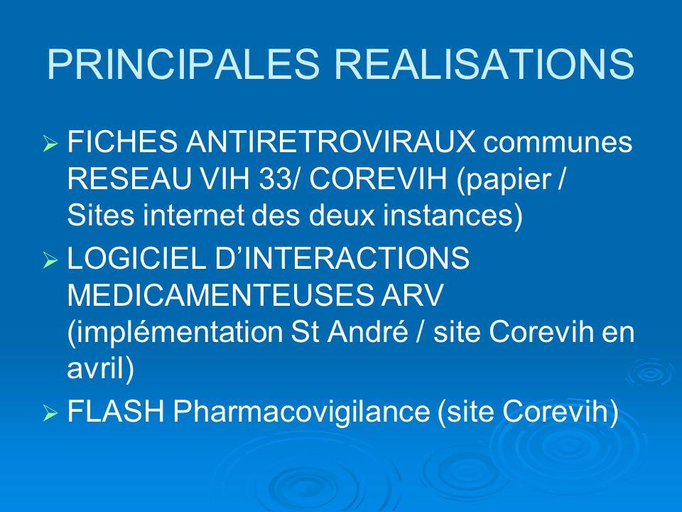 PRINCIPALES REALISATIONS FICHES ANTIRETROVIRAUX communes RESEAU VIH 33/ COREVIH (papier / Sites internet des deux instances) LOGICIEL DINTERACTIONS MEDICAMENTEUSES ARV (implémentation St André / site Corevih en avril) FLASH Pharmacovigilance (site Corevih)