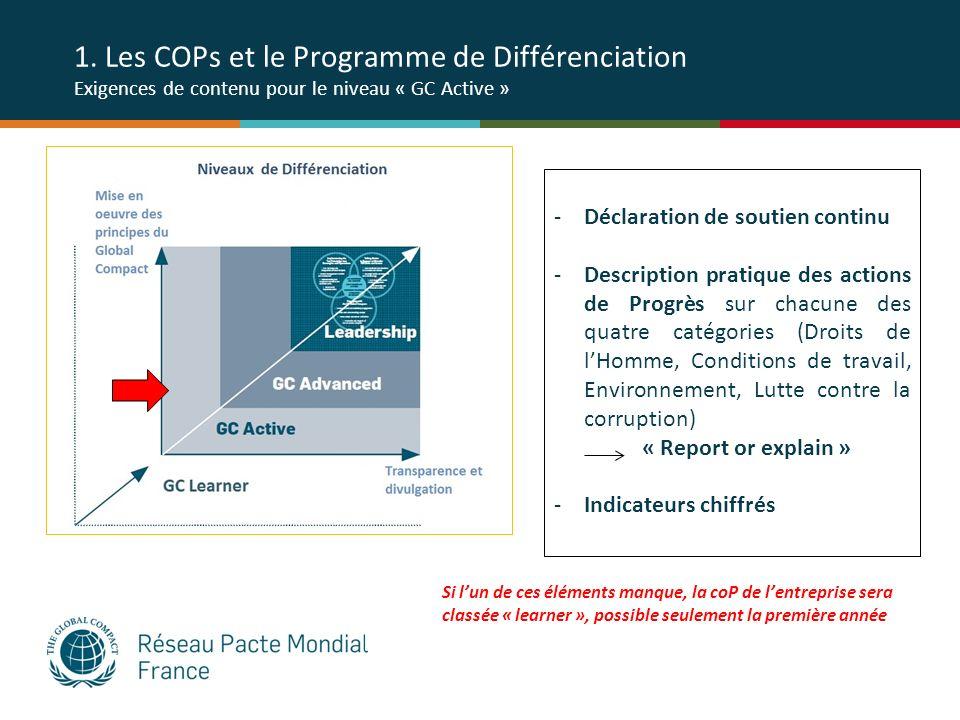 1. Les COPs et le Programme de Différenciation Exigences de contenu pour le niveau « GC Active » -Déclaration de soutien continu -Description pratique
