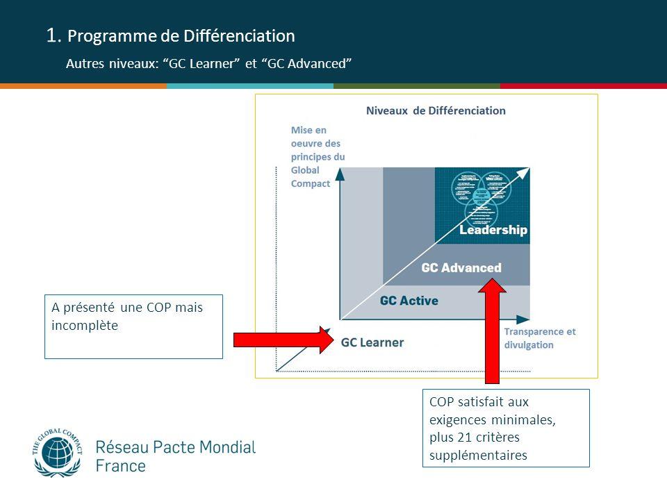 1. Programme de Différenciation Autres niveaux: GC Learner et GC Advanced A présenté une COP mais incomplète COP satisfait aux exigences minimales, pl
