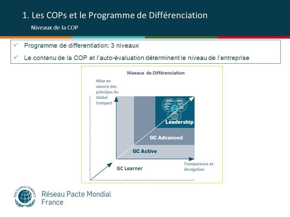 1. Les COPs et le Programme de Différenciation Niveaux de la COP Programme de differentiation: 3 niveaux Le contenu de la COP et lauto-évaluation déte