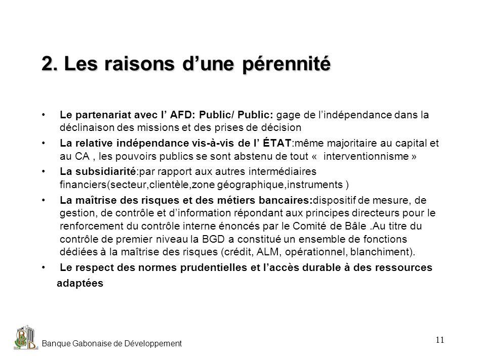 Banque Gabonaise de Développement 11 2. Les raisons dune pérennité Le partenariat avec l AFD: Public/ Public: gage de lindépendance dans la déclinaiso