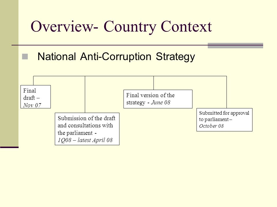 Overview- Country Context National Anti-Corruption Strategy Final version of the strategy - June 08 Submission of the draft and consultations with the parliament - 1Q08 – latest April 08 Submitted for approval to parliament – October 08 Final draft – Nov 07