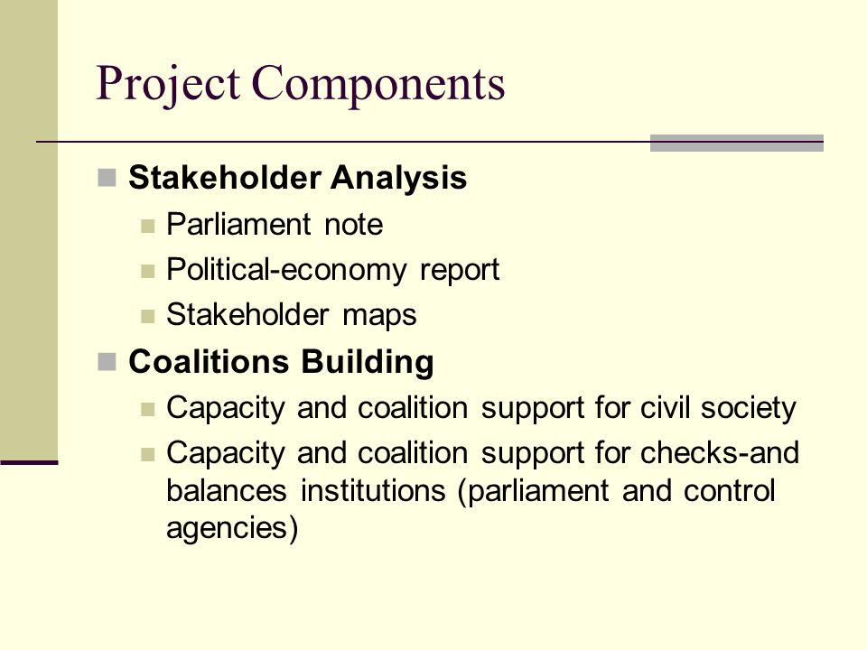 OBJECTIF I.1.1Renforcer les capacités de membres de la Coalition en prévention, sensibilisation et développement de léthique en 6 mois.