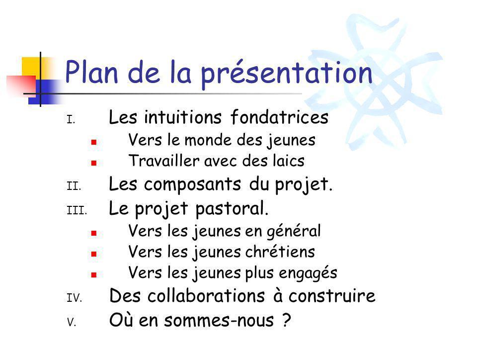 Plan de la présentation I. Les intuitions fondatrices Vers le monde des jeunes Travailler avec des laics II. Les composants du projet. III. Le projet