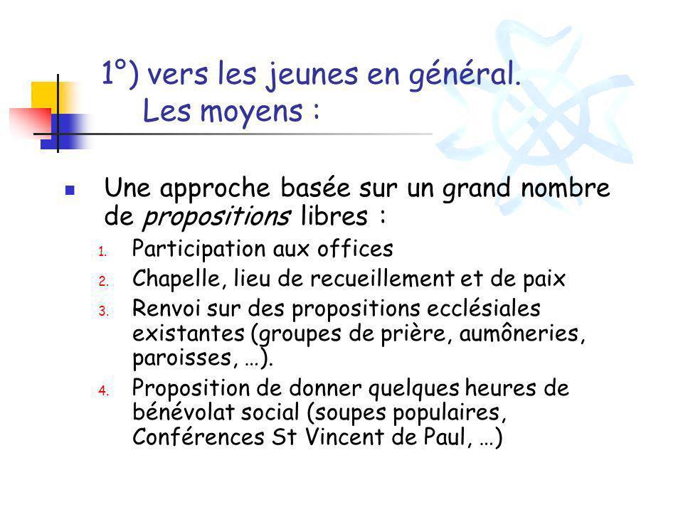 1°) vers les jeunes en général. Les moyens : Une approche basée sur un grand nombre de propositions libres : 1. Participation aux offices 2. Chapelle,