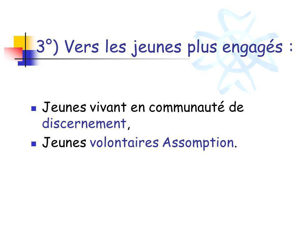 3°) Vers les jeunes plus engagés : Jeunes vivant en communauté de discernement, Jeunes volontaires Assomption.