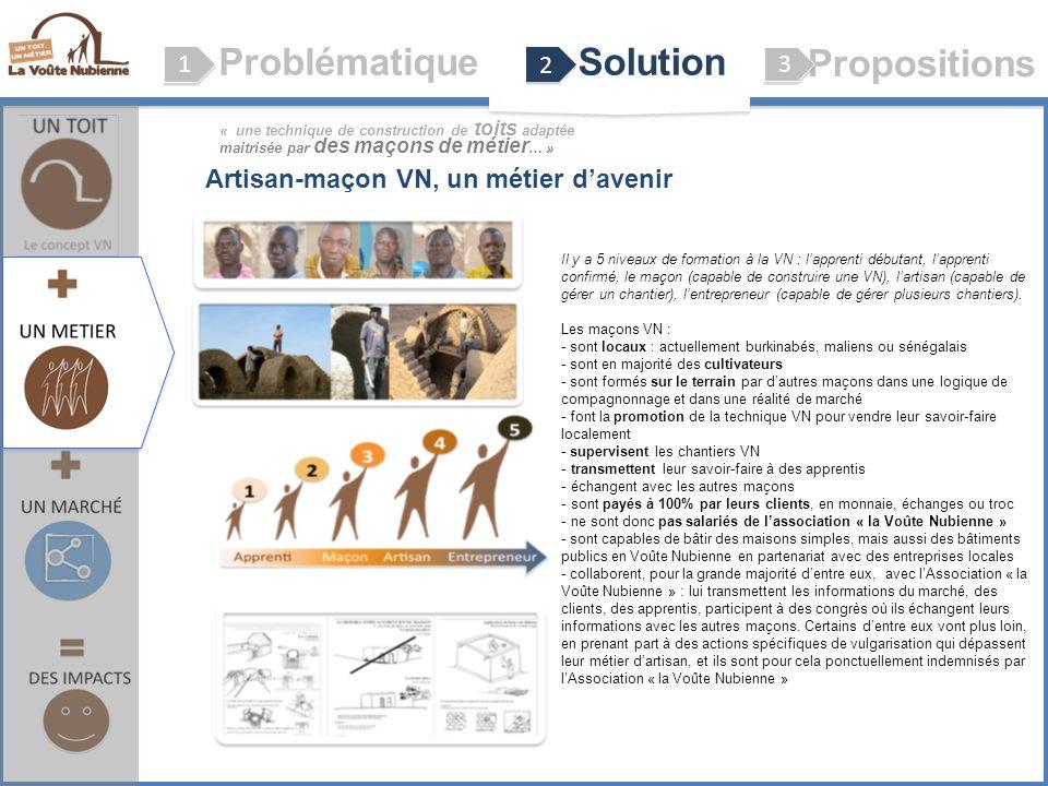 ProblématiqueSolution Propositions 1 1 2 2 3 3 Le concept VN (Voûte Nubienne) Artisan-maçon VN, un métier davenir Il y a 5 niveaux de formation à la V